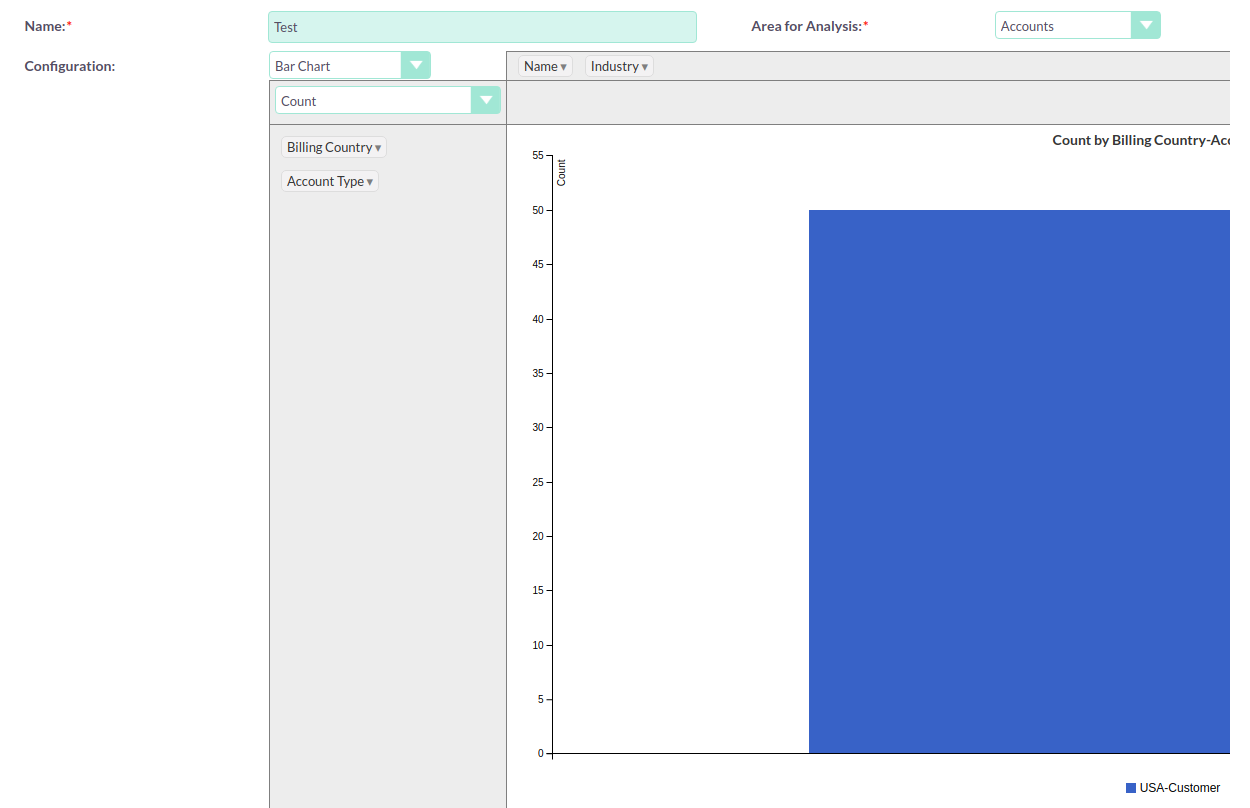 Create a histogram summary