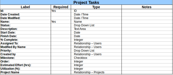 Project_Tasks.png